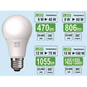 Bisonte Group S.R.L. lampad.LED Goutte 9W E27FR - Publicité