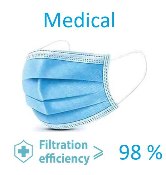 3PLY Medical χειρουργική Μάσκα Προσώπου Κουτί 1000 τμχ. (πιστοποιημένο προϊόν) - Πληρωμή και σε εως 12 δόσεις