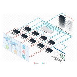 Kramer Germany Kramer KDS-DEC6 / EN6 AV over IP 9er SET