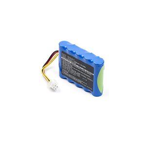 Husqvarna Automower 310 Modell 2015 akkumulátor (3400 mAh, Kék)