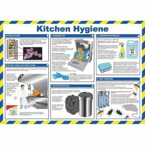 Nisbets Kitchen Hygiene For Caterers Poster