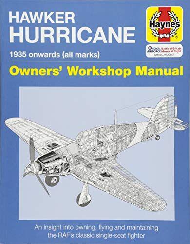 Paul Blackah Hawker Hurricane: 1935 Onwards
