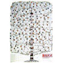 Peter von Bartowski Poster ad albero - Storia