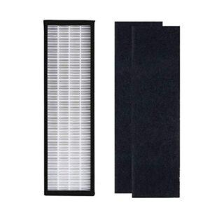 iAmoy Filtro HEPA compatibile purificatore d'aria PureMate PM 510, Breathe Fresh 56 cm, Germ Guardian AC4825 AC4300 AC4800 AC4900 Series (1 set di filtri di ricambio e 1 filtro al carbonio)