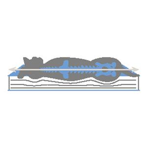 Kerbl Hondenkussen Memory Foam Ovaal 100x65x8cm