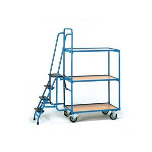 Fetra 2107 Orderpickwagen Staal Poedercoating Laadvermogen (max.): 250 kg Stralend blauw (RAL 5007)