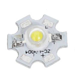 J&S Aluminium LED Plaat voor Lamp  - Divers