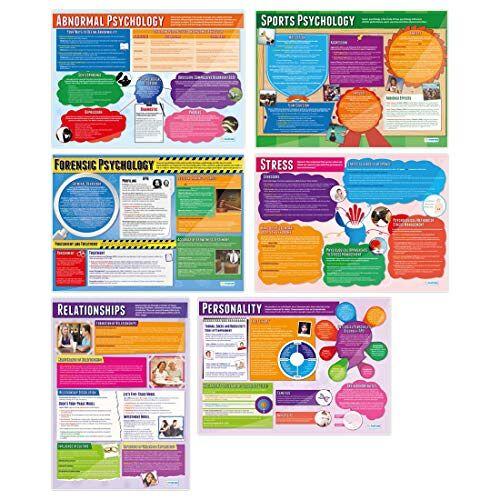 Daydream Education Psychologie in Actie Posters Set van 6   Psychologie Posters   Glans Papier meten 850mm x 594mm (A1)   Psychologie Grafieken voor de Klas   Education Charts by