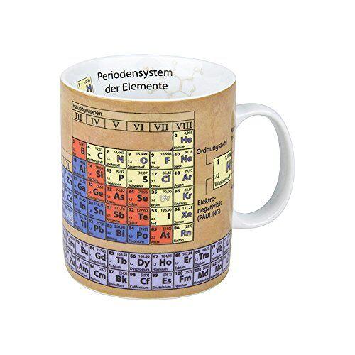 Könitz wetensbeker Chemie, porselein, bont, 1-pack