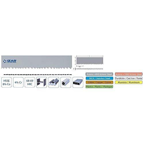 IZAR 41199-scie in Duitsland voor Metal HSSE CR plus 04780 x 034/1,10 x 04 – 06S