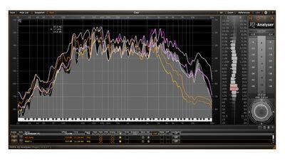 Hofa IQ-Analyser V2 Plugin