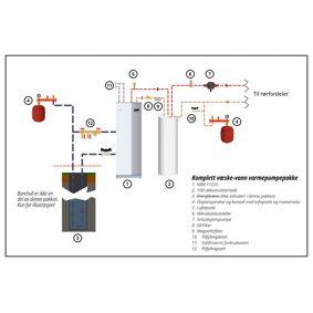 NIBE F1255 - Komplett væske-vann varmepumpepakke 6 kW