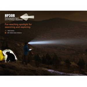 Fenix Lighting LLC Fenix Hodelykt HP30R LED Grå