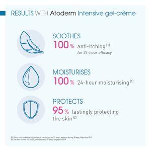 Bioderma Atoderm Nourishing Cream Dry Sensitive Skin 200ml