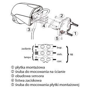 Brennenstuhl czujnik ruchu detektor ruchu czujka pir niemiecka