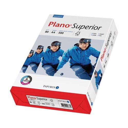 B2B Partner Papier ksero plano superior