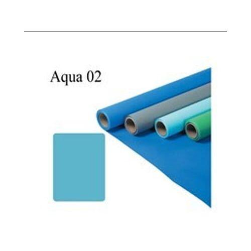 Fomei tło papierowe 2,72x11m Aqua