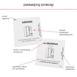 Fiszki Obrazkowe - Angielski czarno na białym - krok 3 - Skuteczna i Szybka Metoda Nauki Języka Angielskiego
