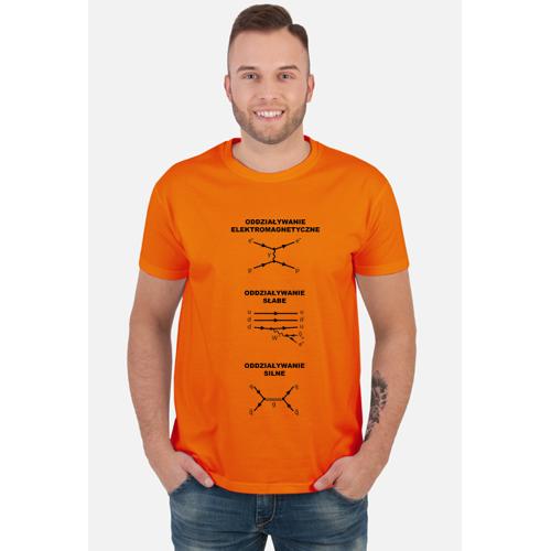 OgarniamFizyke Diagramy feynmana. oddziaływania - jasne tło