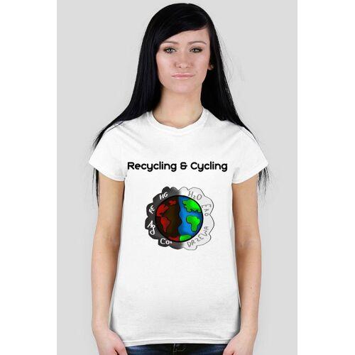 RecyclingACycling Eko