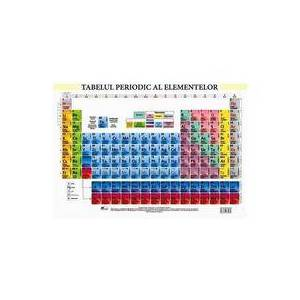Aramis Tabelul periodic al elementelor - Plansa A4, editura Aramis
