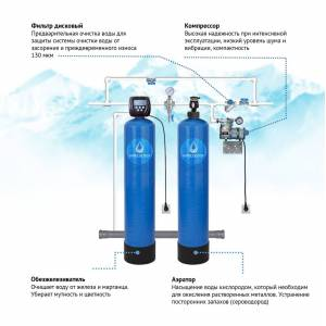 VIPECO Готовая станция обезжелезивания с аэрацией воды 1,5 куб.м/ч (Блок управления Clack США)