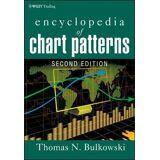 Encyclopedia of Chart Patterns by Thomas N. Bulkowski