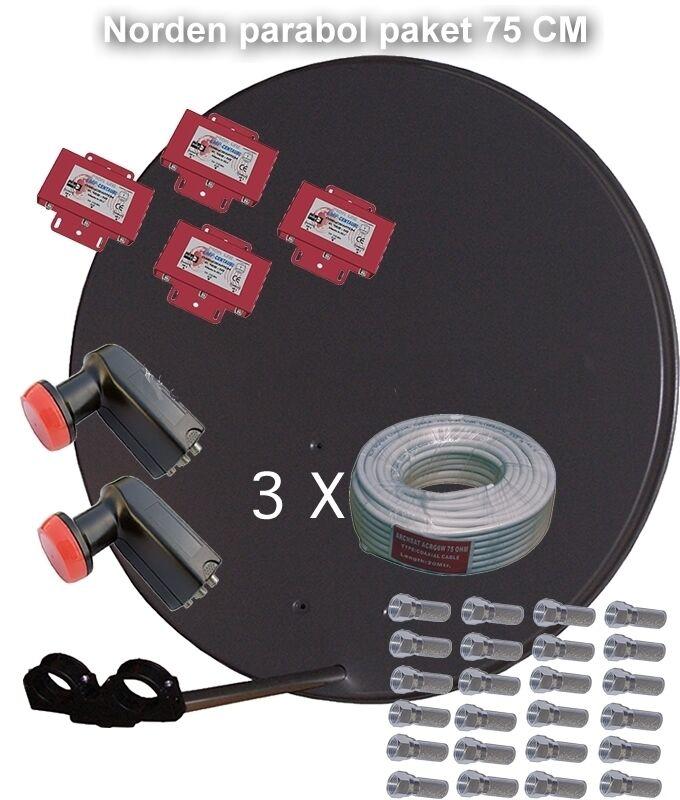 Universal Parabolpaket Norden Quad För Två Satelliter Upp Till Fyra Mottagare