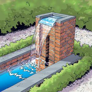 Ubbink Nevada vattenfall rostfritt stål 30 cm med LED-lampor