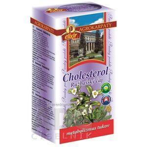 AGROKARPATY, s.r.o. Plavnica AGROKARPATY CHOLESTEROL Ružbašský čaj prírodný produkt, 20x2 g (40 g)
