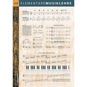Voggenreiter Musiklehre-Poster