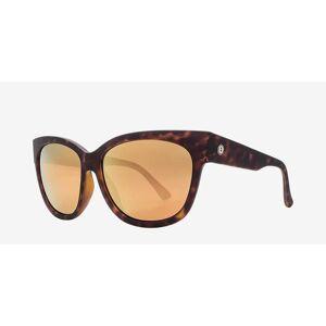 Electric Sunglasses Danger Cat EE14366186
