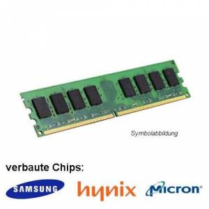 SiQuell 2GB (1x 2GB) for Synology NAS DS3612xs, DS3611xs DDR3PC310600E) ECC Unbuffered Memory Module