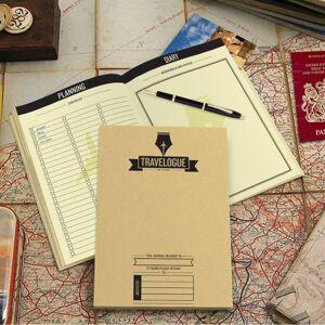 Luckies of London Travelogue Holiday Memories Set
