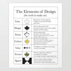 Society6 The Elements Of Design Art Print by Pat Butler - MEDIUM