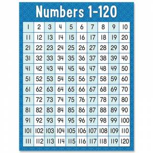 Creative Labs CTP8609BN Numbers 1-120 Chart - Pack of 6