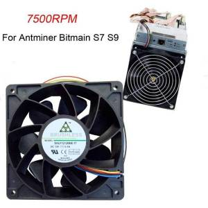 DHgate lapcooling pads 7500rpm fan dc 12v 12x12x3.8cm computer pc cpu case 4-pin connector cooler fans for antminer bitmain s7 s9