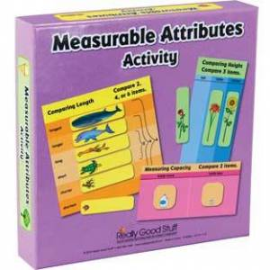 Measurable Attributes Activity by Really Good Stuff Inc