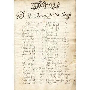 ll torto e il dritto della nobiltà napoletana. Manoscritto cartaceo del sec. XVIII. MONTECCO, Ascanio Erodoto. [ ] [Hardcover]