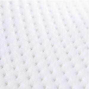 Brand: Ranpoo Memory Foam Knee Support Pillow Leg Pillow Knee Pillows
